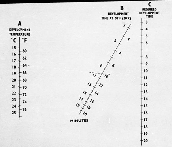 Promicrol-nomograph-1.jpeg