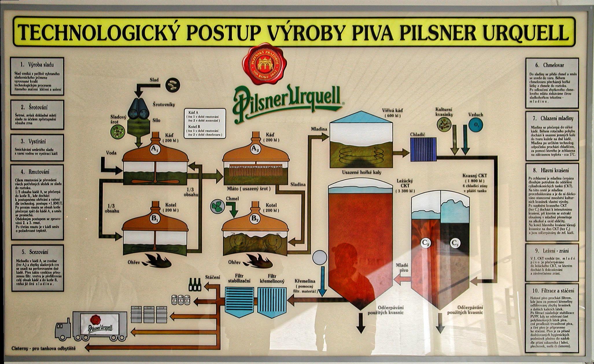 pilsener-brewery-4.jpeg