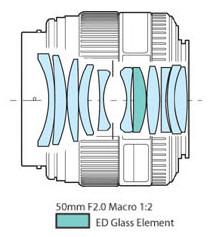 OLYZ50MMF2_xl1.jpeg