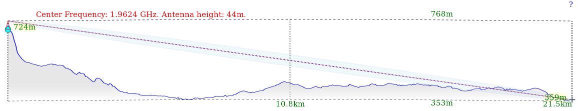 Elevation-3.png
