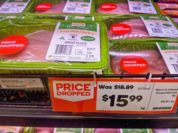 Chicken-prices-1.jpeg