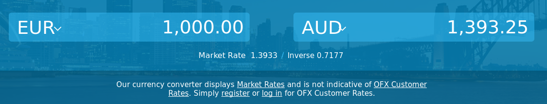 OFX-rates.png