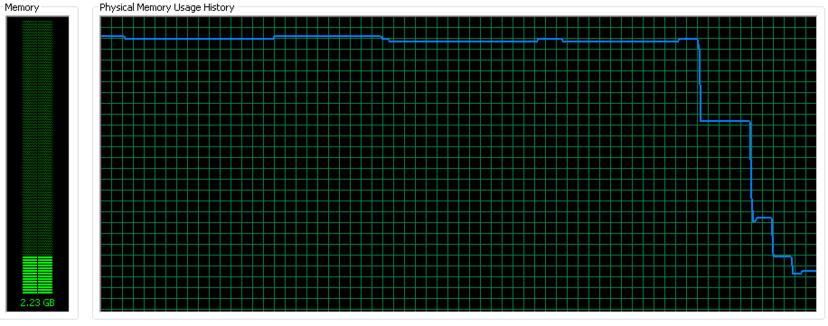 Microsoft-memory-use-detail.png