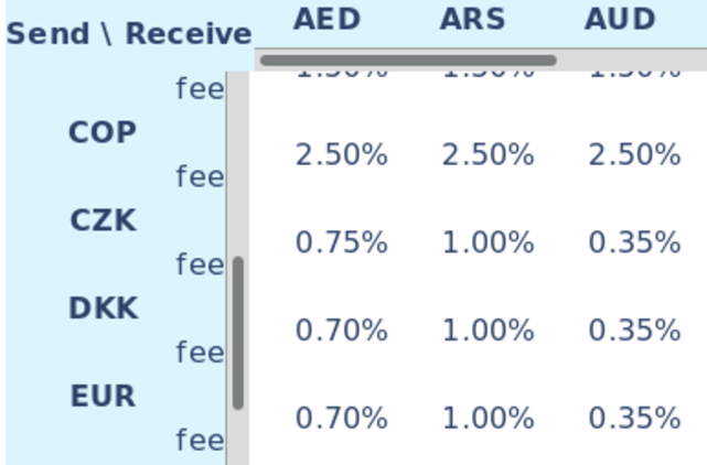 Transferwise-9.png