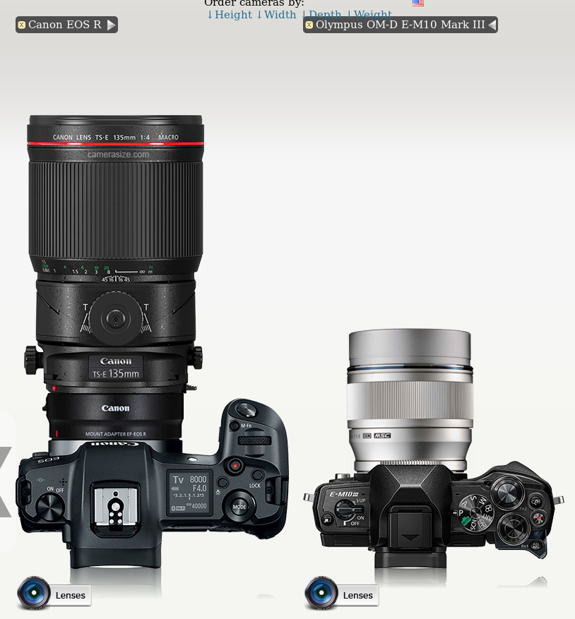 Oly-Canon-lens.png