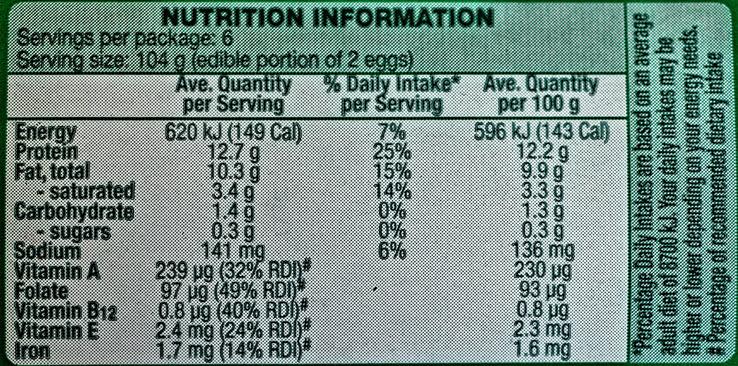 Egg-nutrition-information-2.jpeg