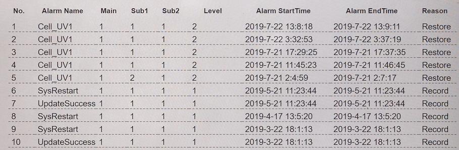 BYD-alarm-2-detail.jpeg