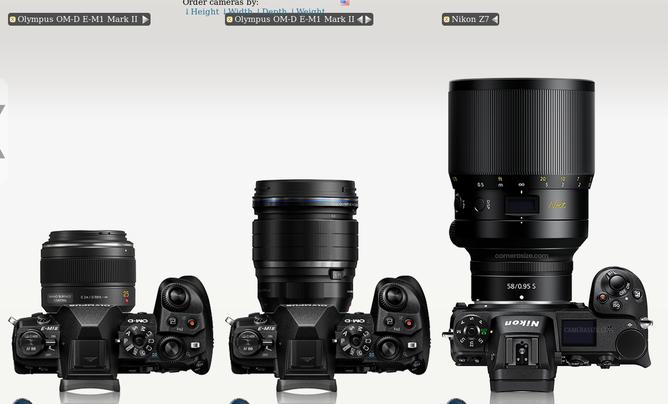 Lens-comparison.png