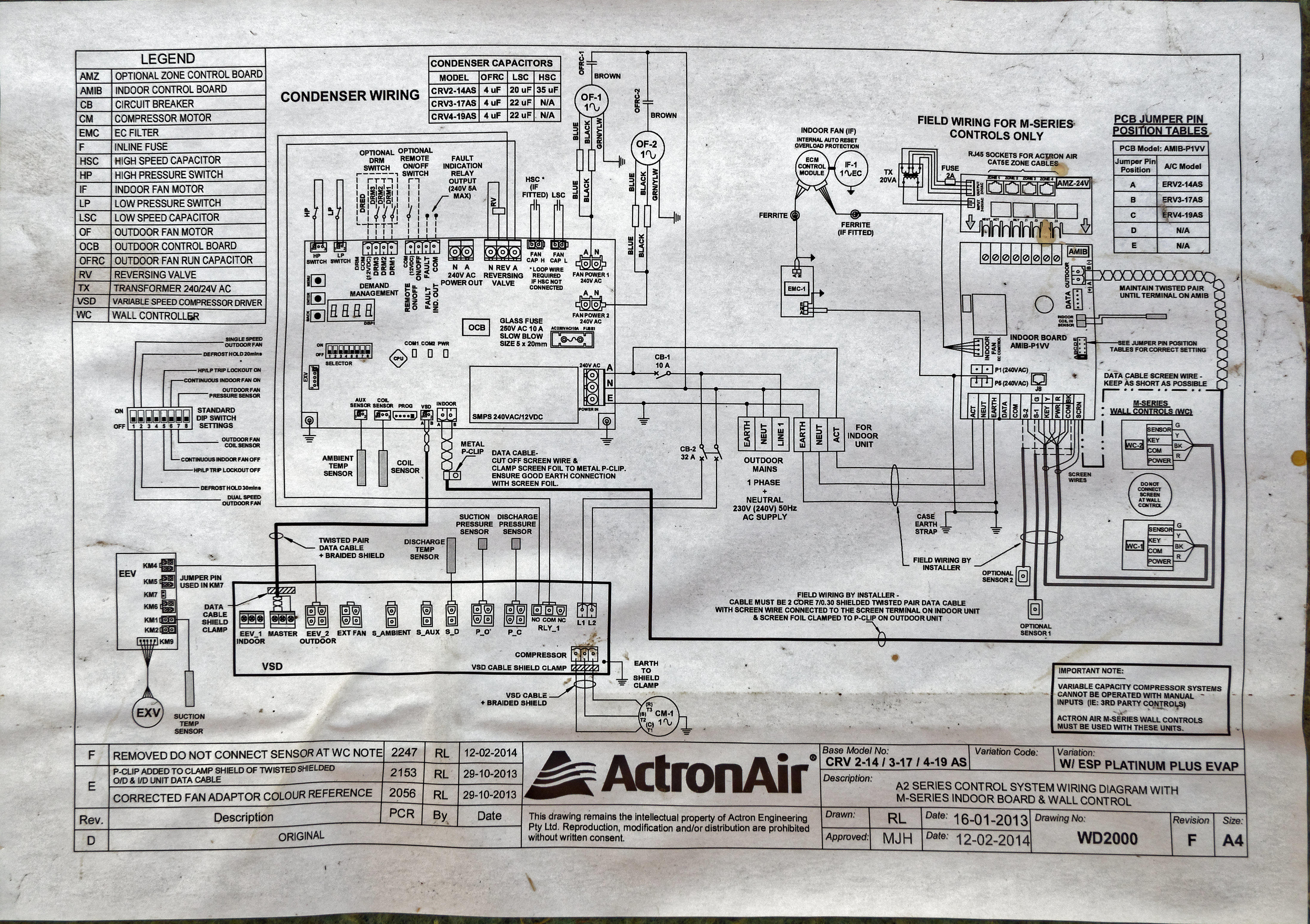Actron-2.jpeg