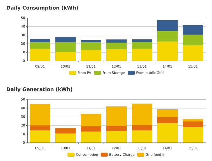 power-consumption-1.png